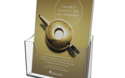 How much do brochure holders cost?